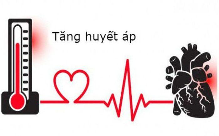 Tăng huyết áp đột ngột hoặc rối loạn huyết áp không rõ nguyên nhân