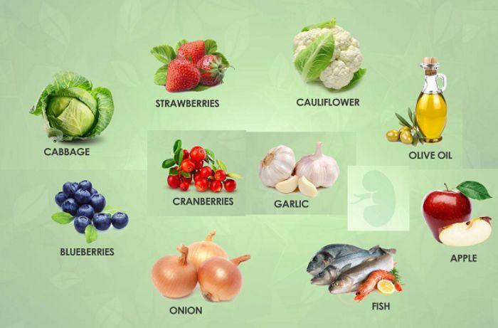 bổ sung thêm nhiều thực phẩm có hàm lượng dinh dưỡng cao, tốt cho thận và uống đủ 1 .5 - 2 lít nước mỗi ngày.