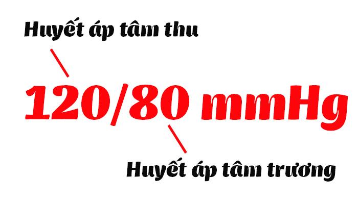 120/80 mmHg là chỉ số huyết áp lý tưởng ở một cơ thể khỏe mạnh