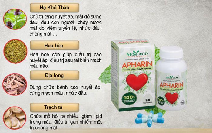 Các dược liệu quý hiếm tốt cho người cao huyết áp đều được tập hợp trong APHARIN