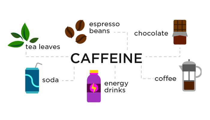 Người cao huyết áp cần tránh những sản phẩm có chứa cafein