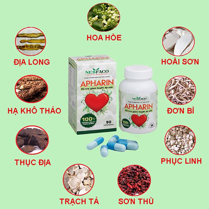 Thuốc Apharin - Thảo dược quý dành cho bệnh nhân cao huyết áp