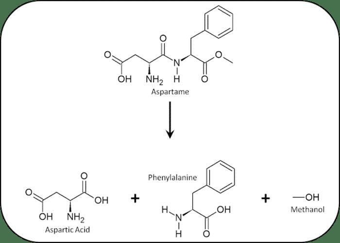 Đây là chất tạo biến phổ biến, được sử dụng rộng rãi
