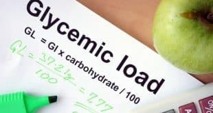 Chỉ số Glycemic Index là gì?