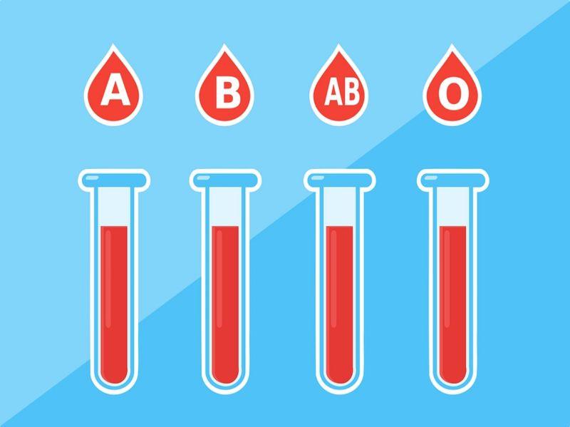 nhóm máu nào thông minh nhất